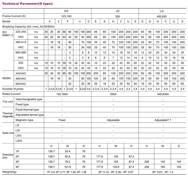 E125S Parameter