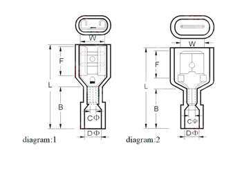FDFN Male And Female Full-insulating Joint Dimension