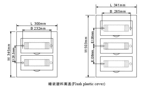 TSM Flush Series Dark Plastic Cover Surface Size