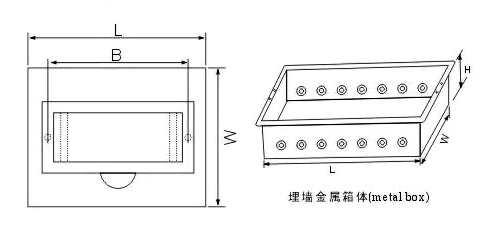 TSM Flush Series Metal Base Dimension