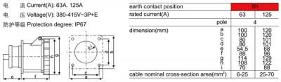 334 344 Industrial plugs & socket