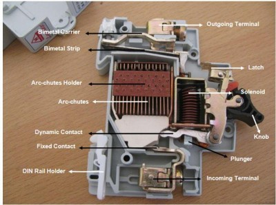 MCB Internal Part